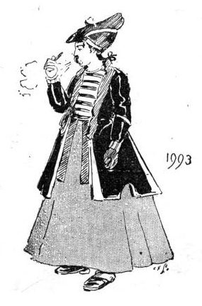 Fashionable Predictions from1893