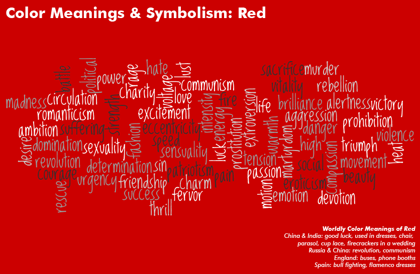 color-meanings-symbolism-chart-red